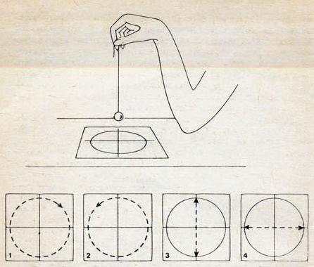 Как сделать маятник из кольца